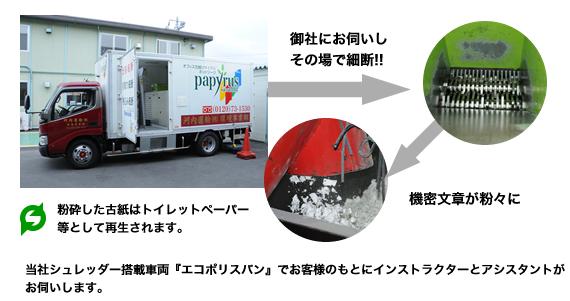 栃木県と茨城県の機密文書シュレッダーサービスは河内運輸へに関する画像